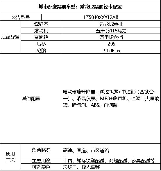 乘龙L2轻卡线上抢购活动3月31日上线