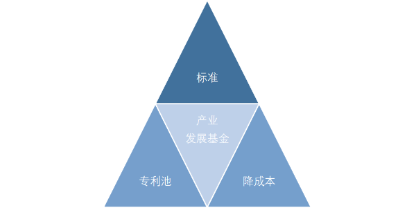 华为、TCL、京东方、利亚德国内四巨头同时出现!这件大事发出了三个重要信号