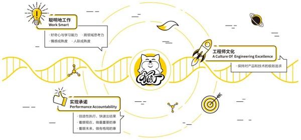 Moka X 搜狐集团:招聘数字化背后的天坑与脑洞