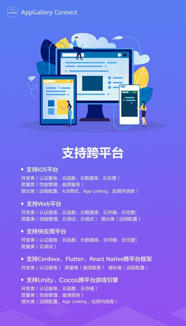 HUAWEI AppGallery Connect服务支持Android、iOS、Web、