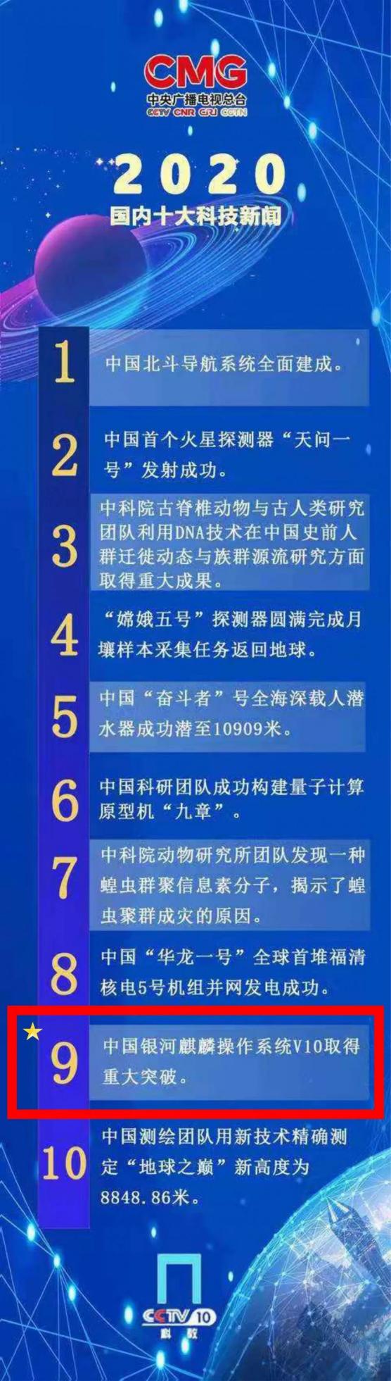 """""""1+1""""大于2,麒麟软件开启数字化转型新纪元"""