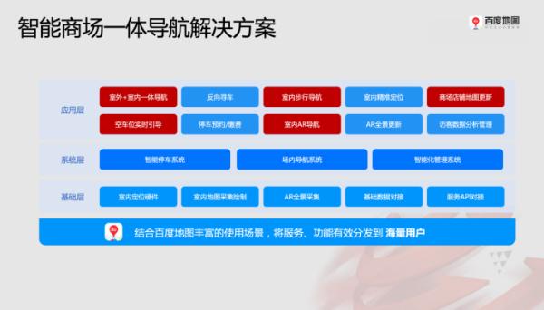 2021中国智能交通市场年会:百度地图发布交通新基建数字底座解决方案