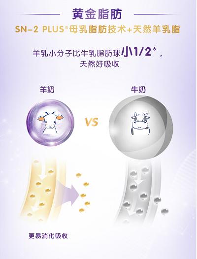 羊奶粉排行榜中合生元羊奶粉全方位守护宝宝成长