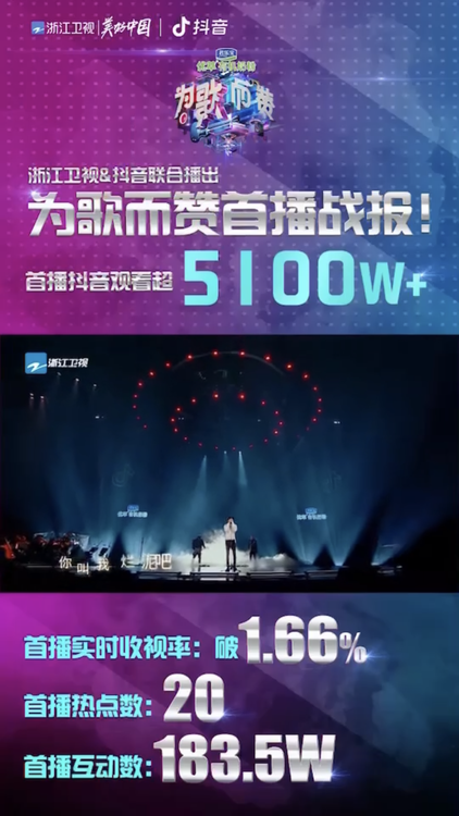 《为歌而赞》3月13日首播 首期节目抖音观看突破5100万