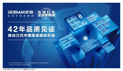 共发展 赢未来——老板电器荣膺2020年万科A级供应商
