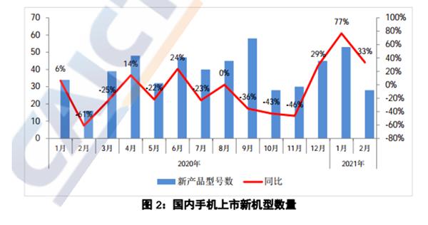 ICT月发布手机市场运营分析报告 京东推出28款新产品 计算机输出缩微胶片