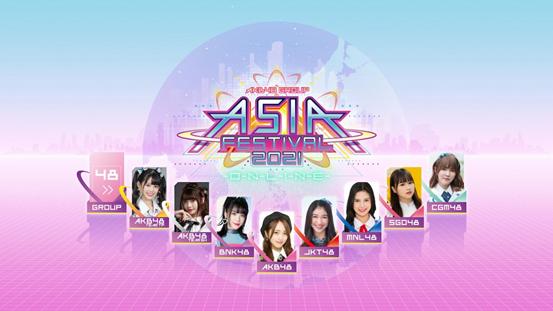 2021 AKB48 Group亚洲盛典确定举办 八地八团线上齐聚启动发布会