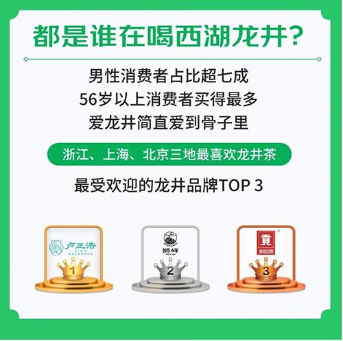 """《2021春季饮茶消费趋势报告》发布 品质成龙井销售""""催化剂"""""""