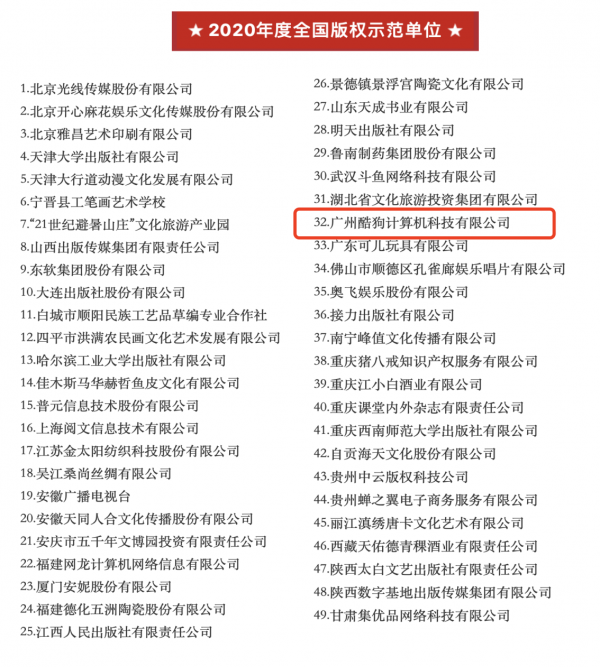 """酷狗获国家版权局评为""""2020年度全国版权示范单位"""""""
