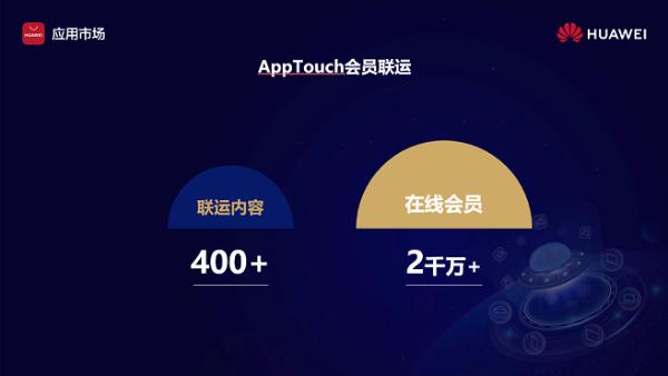 华为AppTouch创新订阅模式,出海创收事半功倍