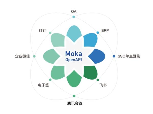 Moka携手腾讯会议,开启视频面试新体验