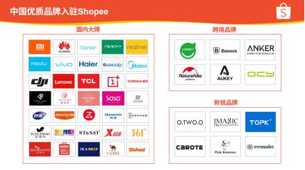 """从""""1:1""""到""""1+1"""",Shopee为国货品牌打造差异化出海路径"""
