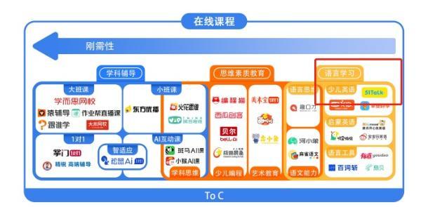 《中国青少年在线学习白皮书》发布:51Talk优势明显