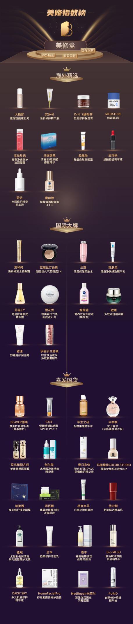 年度美修指数榜发布!为中国消费者提供美妆消费决策参考
