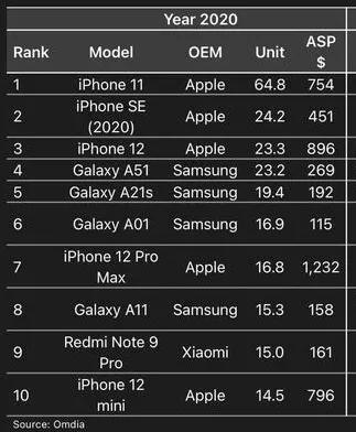 魅族18产品负责人访谈:破小屏旗舰只有苹果的情况