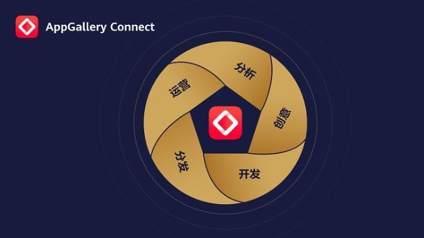 HUAWEI AppGallery Connect获得SOC国际权威认证,多举措保护信息