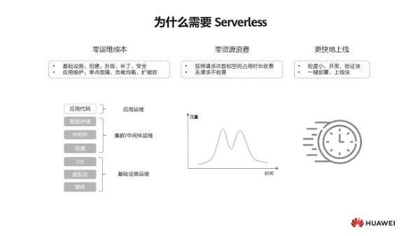培养移动应用行业人才:华为应用市场AppGallery Connect走进深圳大学城