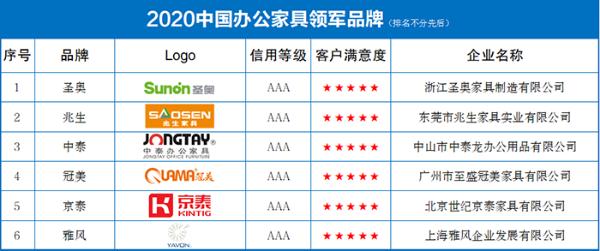 2020中国办公家具领军品牌发布