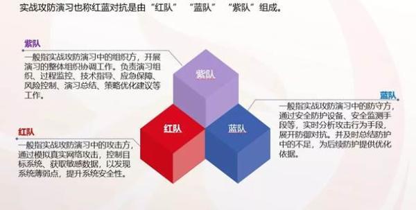"""华云安:胜在战先,从《孙子兵法》""""五事""""论网络安全实战攻防演练"""