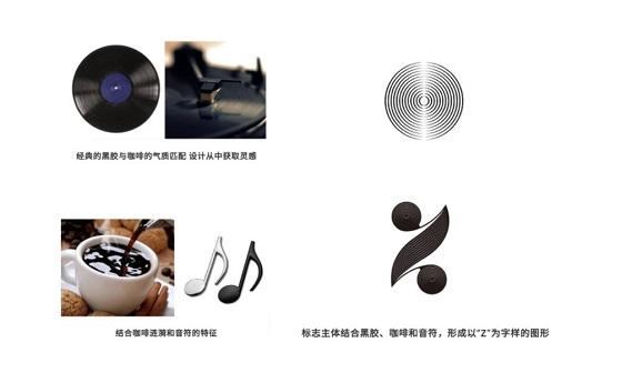 """咖啡届居然也出盲盒啦!CODEZ 联名WAKE POWER 推出可以""""刮""""的挂耳盲盒!"""