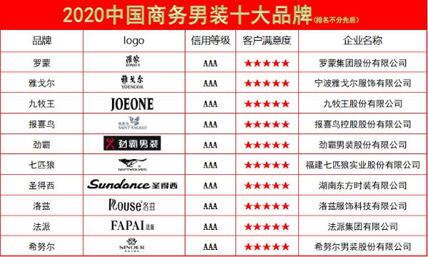 2020中国商务男装十大品牌