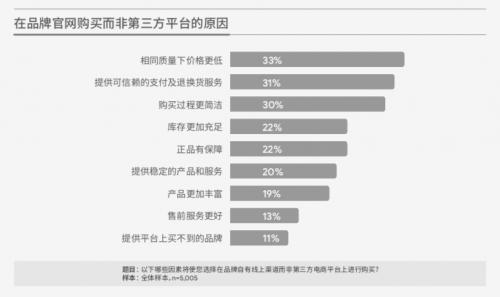 创乐出海PearlgoDTC品牌站 让全球尽享中国好货