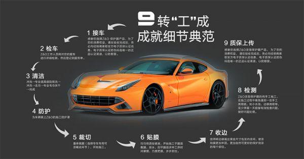 车漆保养正当时,Z&O隐形车衣质更高!