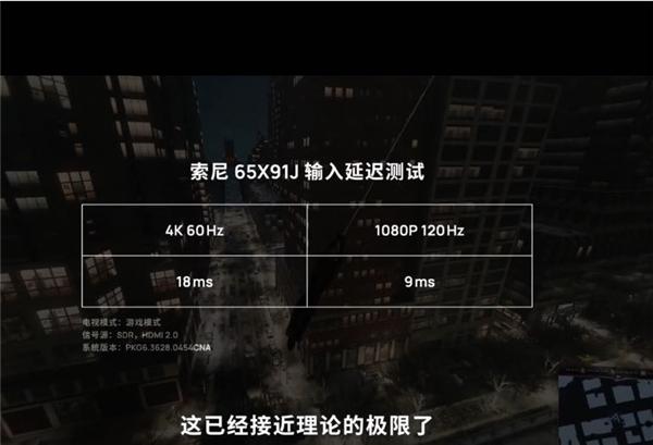 创纪录!索尼京东独家定制款X91J游戏电视首发销量破2000台!