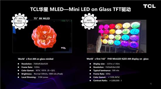 TCL任Mini LED背光专委会组长单位,全面推动Mini LED显示产业发展