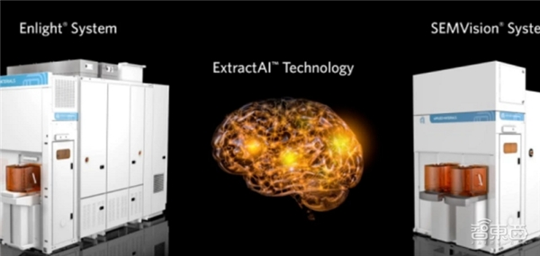 应用材料推动晶圆检测的新产品理念与东方晶源HPO不谋而合