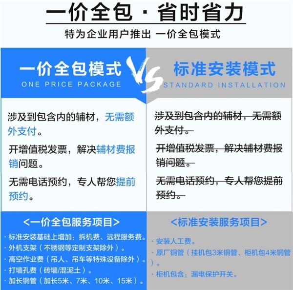 京东空调超品日来袭,助力企业打造高品质办公生活