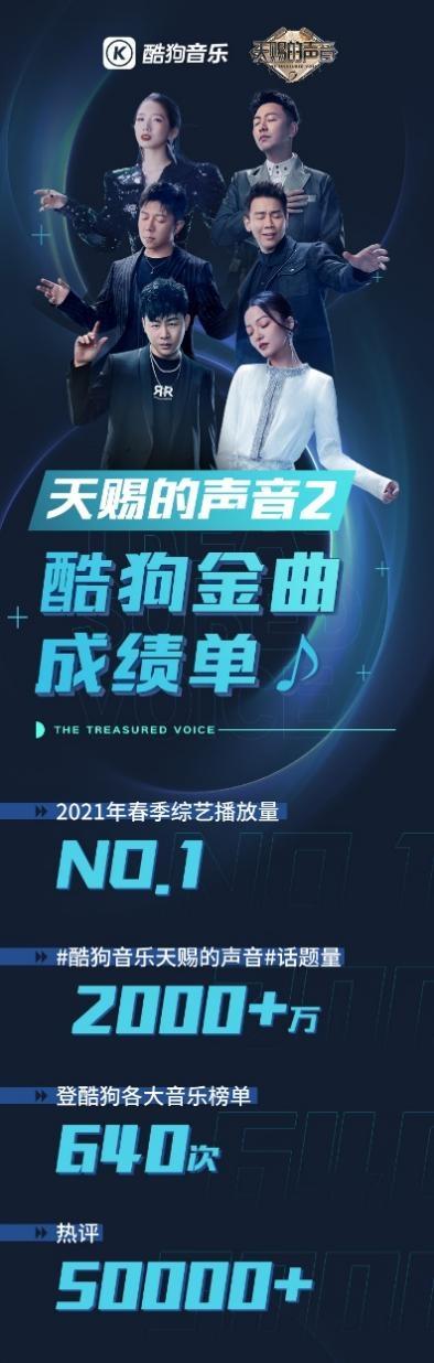 """《天赐的声音2》酷狗抄本发布胡彦斌被誉为""""安排大魔王"""""""