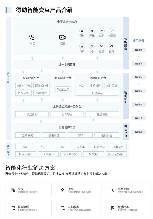 中关村科金受邀参加2021中国呼叫中心及企业通信大会,共创智能服务新生态