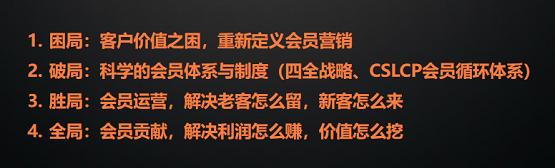"""""""大国消费""""战略营销创新论坛暨交大CEO/CMO校友春季论坛圆满落幕!"""