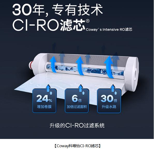 """值得信赖的""""生活护理""""企业Coway科唯怡2021年中国事业年度展望"""
