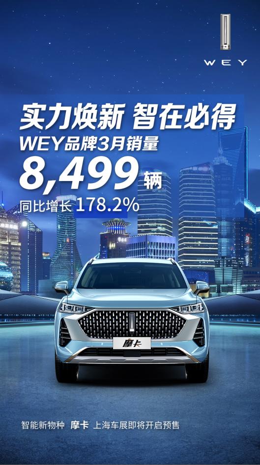 引领智能化发展新局 WEY品牌3月销量同比增长178.2%