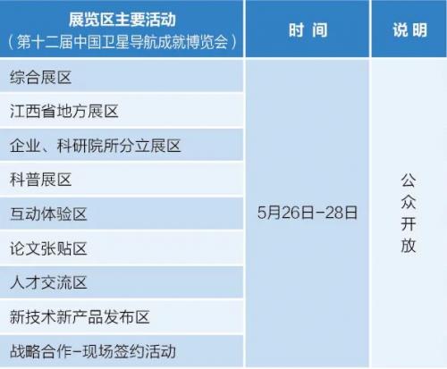 第十二届中国卫星导航年会