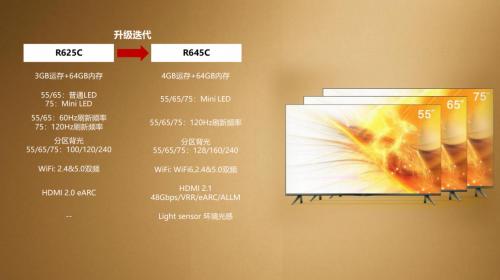 高性价比≠低端配置 FFALCON雷鸟电视用电竞级配置突破固有认知