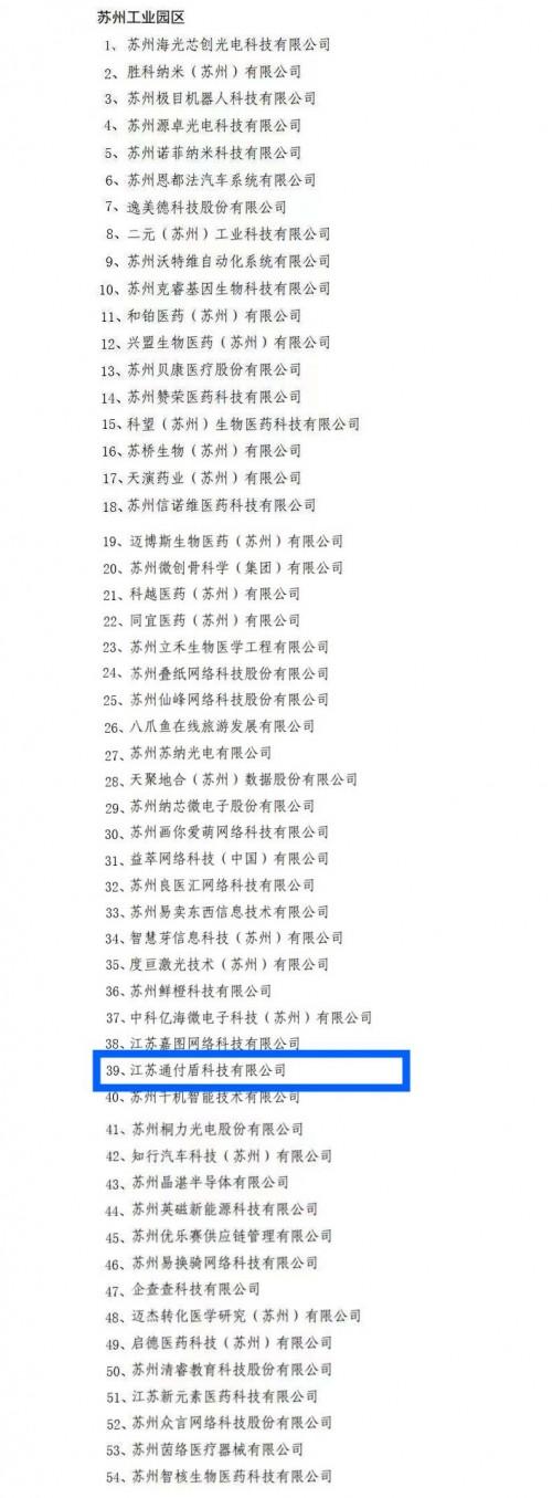 """通付盾入选苏州市级""""独角兽""""培育企业名单"""