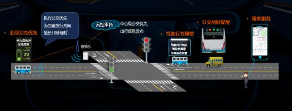 刘宏举:海信要做智能汽车一流供应商