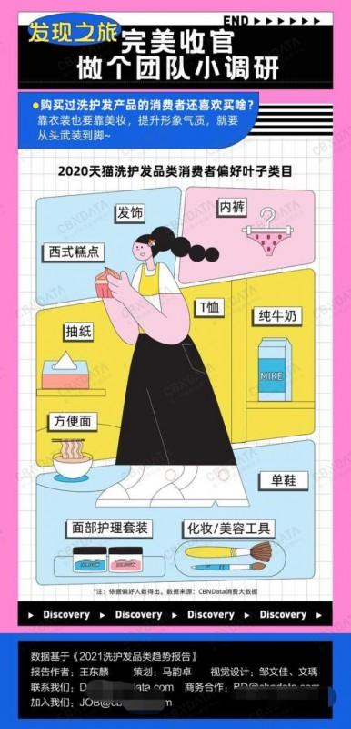 """生姜、玻尿酸、鱼子酱... 谁是成分党最爱的护发""""绝绝子""""?"""