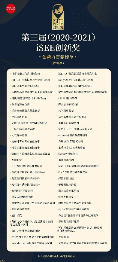 荣誉认证!乐体控获评第三届iSEE创新奖饮料类目创新力百强