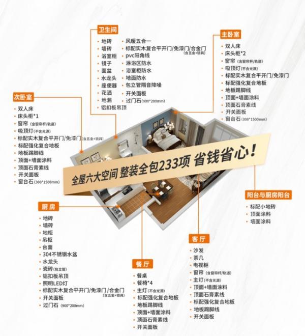 """""""理想之家""""诞生记:五一探店全包圆"""