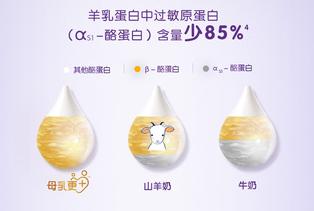 羊奶粉品牌排行榜中合生元羊奶粉高端品牌尽显实力