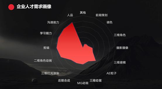 """火星时代2021影视课程发布:培养""""实战型""""技术人才"""
