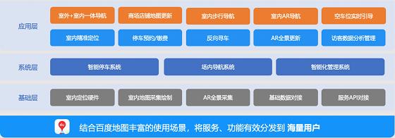 共建智能商场标杆项目 百度地图加速杭州湖滨银泰in77智慧化升级