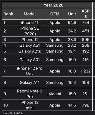魅族18产品负责人:小屏旗舰赛道里只有苹果和它
