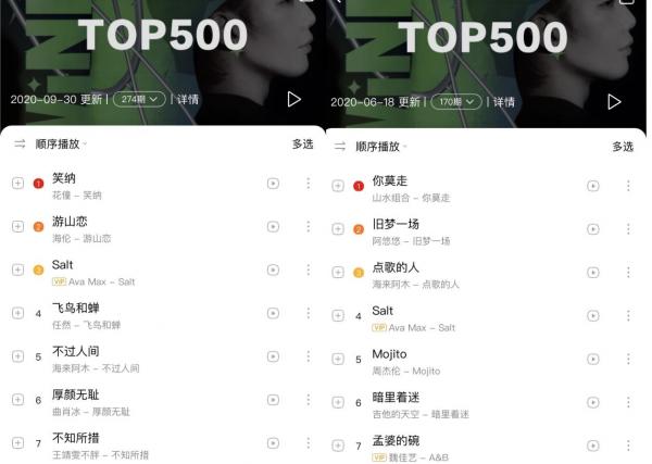 客观反应歌曲热度 酷狗TOP500榜单:让每个人的才华被看到