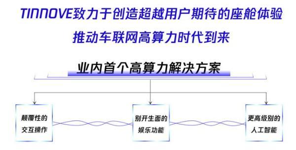 梧桐车联高算力解决方案曝光,于2021上海车展发布