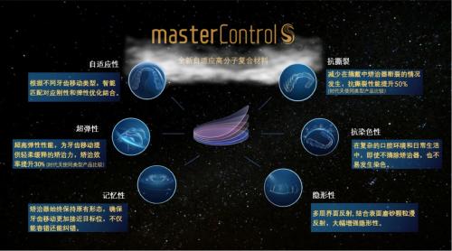 时代天使masterControl S材料面市,正畸行业跨时代发展来临